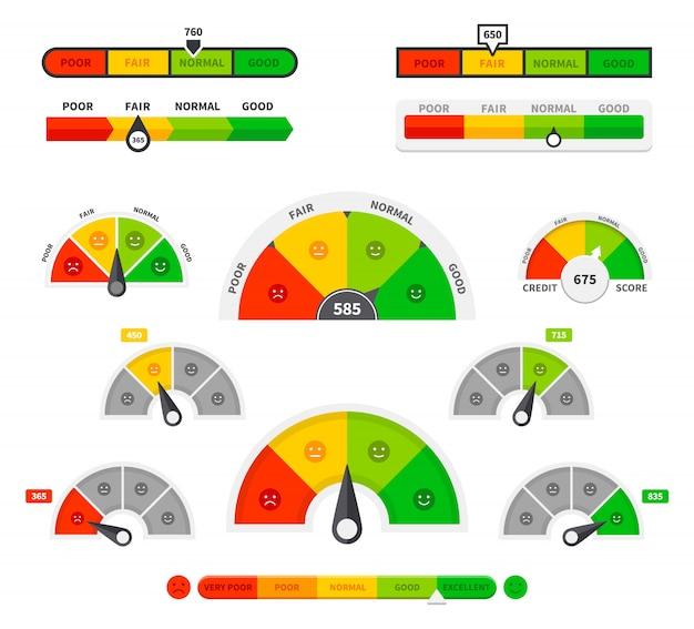 Scoring indicators. goods gauge speedometers, rating meter indicators. credit score manometers, loan history graphs. set