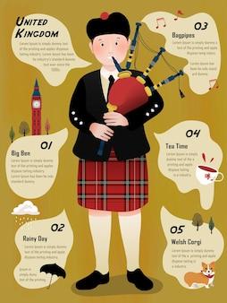Дизайн плаката для путешествий по шотландии с воздуходувкой для волынки