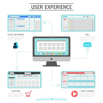 Screen with user experience elements