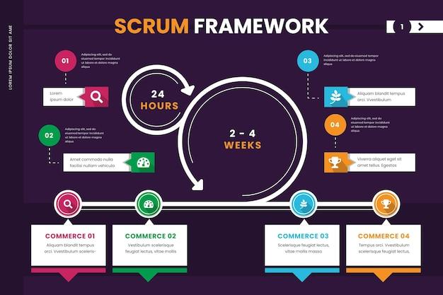 Инфографический шаблон scrum