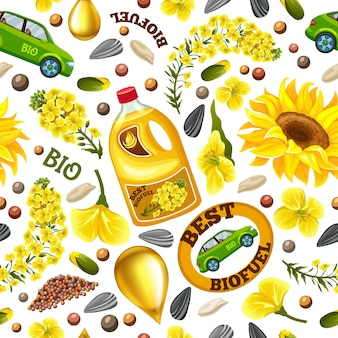 Seamless pattern of biofuel from  rapeseeds