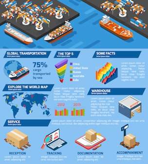 Seaport cargo transportation service isometric infographic