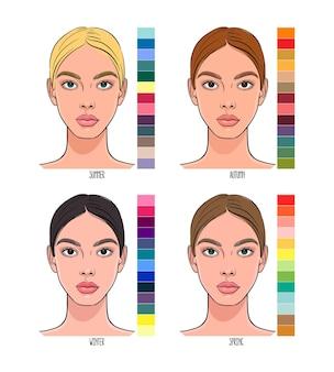 Сезонный цветотип женской внешности с подходящей для них палитрой цветов. цветотип лето, осень, зима, весна