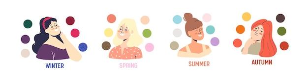 겨울, 봄, 여름 및 가을 유형의 모양을 위해 흰색 배경에 여성 얼굴과 색상 팔레트로 설정된 계절 색상 유형. 평면 벡터 일러스트 레이 션
