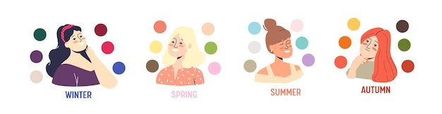 Seasonal color types set with female faces and palettes of colours on white background for winter, spring, summer and autumn type of appearance. flat vector illustration