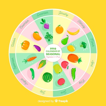 Seasonal fruits and vegetables calendar