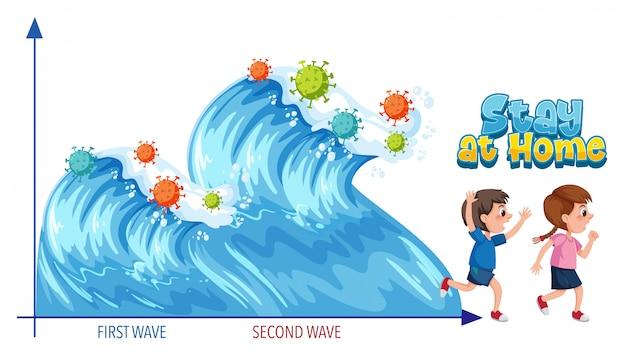 コロナウイルスの第2波