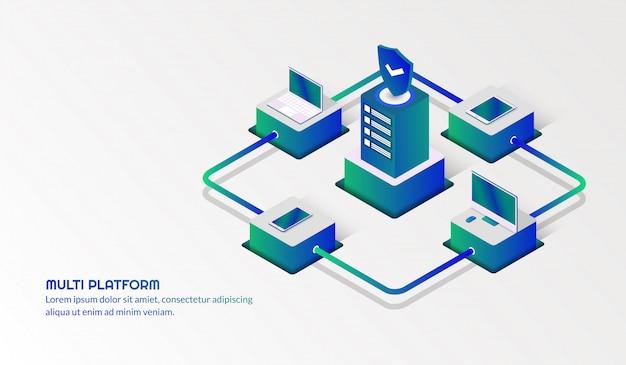 Secure multiple platform communication