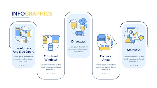Security cameras placement vector infographic template. home safety presentation outline design elements. data visualization with 5 steps. process timeline info chart. workflow layout with line icons