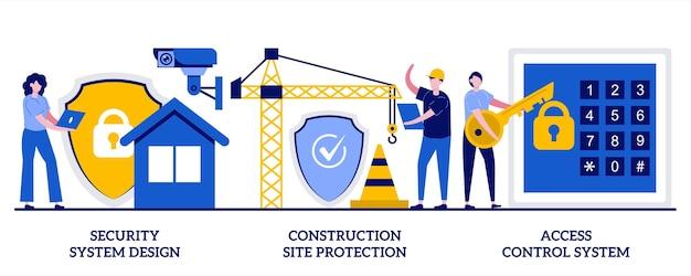 セキュリティ システムの設計、建設現場の保護、許可されたアクセス制御システムのコンセプト。