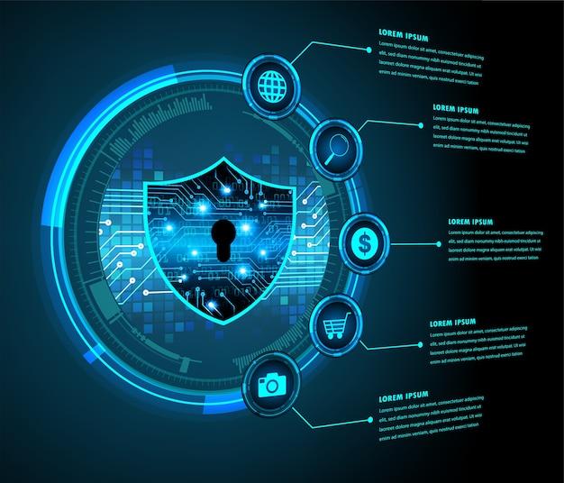 Баннер текстового поля безопасности