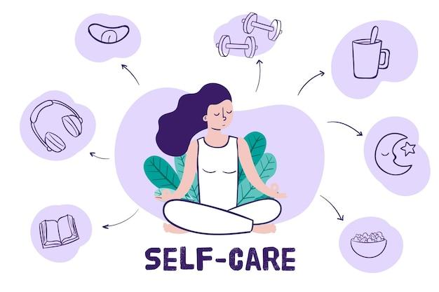 Концепция самообслуживания
