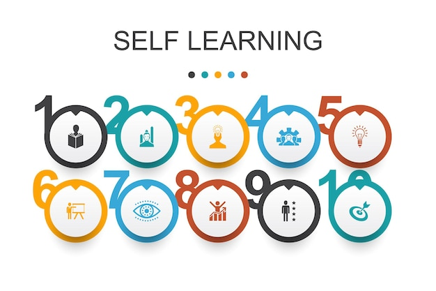 Self learning infographic design template. personal growth, inspiration, creativity, development simple icons