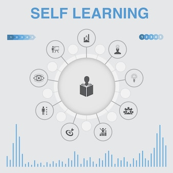 Self learning  infographic with icons. contains such icons as personal growth, inspiration, creativity, development