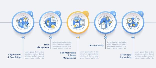 Инфографический шаблон улучшения навыков саморегуляции. элементы дизайна презентации производительности.