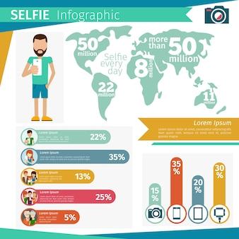 セルフィーのインフォグラフィック。テクノロジーモバイル、スマートフォンのソーシャル写真。