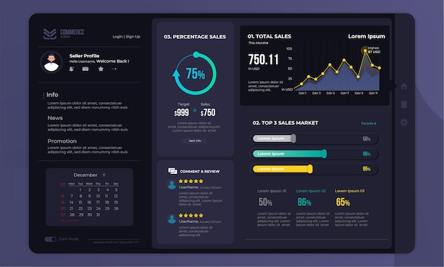 Seller profile on dashboard panel interface on the dark mode