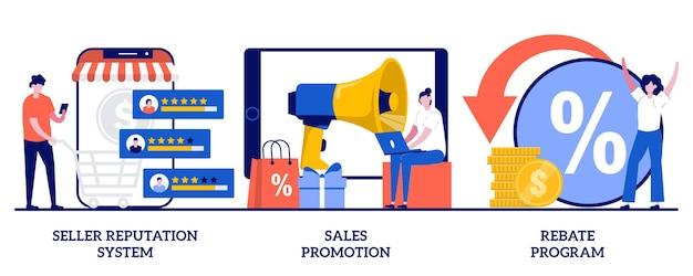 Seller reputation system, sales promotion, rebate program. set of ecommerce, online store discounts