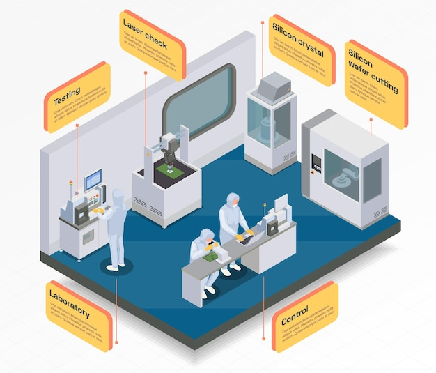 Semiconductor chip production isometric infographics with indoor department composition and connected blocks with editable text captions