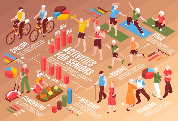 Senior people isometric flowchart with active lifestyle and hobbies symbols