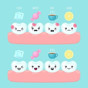 冷たく、甘く、熱く、酸っぱいなど、さまざまな影響を受ける敏感な歯。口腔病学の概念。