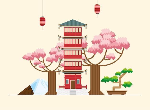 센소지와 일본 아이콘
