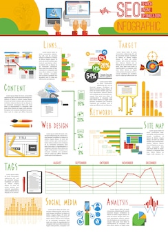 Seo infograhic report poster