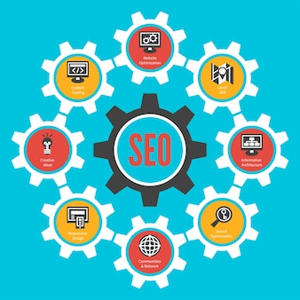 Seo internet technology concept. infographic design with cogwheels. vector illustration