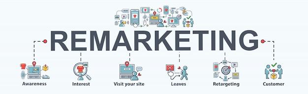 ソーシャルメディアマーケティング、コンテンツ、関心、seo、リターゲティングのリマーケティングバナーアイコン。