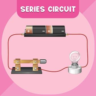 Series circuit infographic diagram
