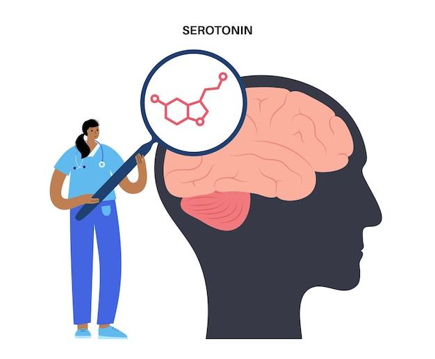 Значок формулы серотонина. моноаминный нейромедиатор. модулируя настроение плакат плоские векторные иллюстрации