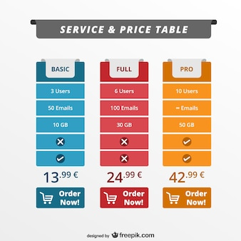 Service and price table web template