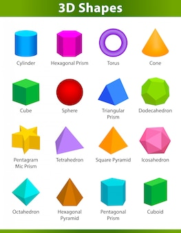Set 3d shapes vocabulary in english with their name clip art collection for child learning, colorful geometric shapes flash card of preschool kids, simple symbol geometric 3d shapes for kindergarten Premium Vector