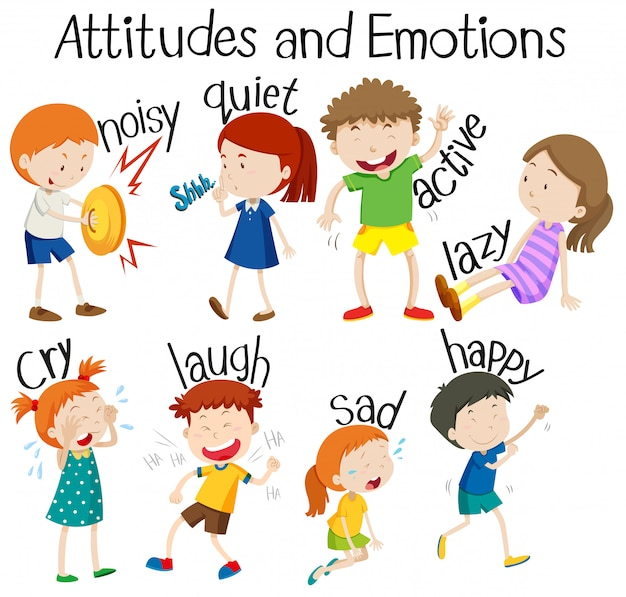 Set of attitudes and emotions