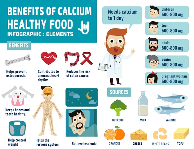 Set of benefits of calcium infographic