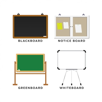 Set of blackboard