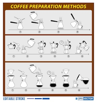 Set of brewing tea and coffee instruction flat style or tea and coffee preparing hot beverage