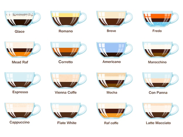 Set of coffee cups on a white background. recipes of traditional coffee. vector illustration