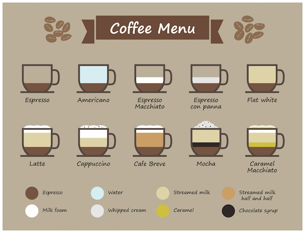 Set of coffee type and menu infographic .