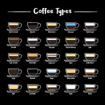 A set of coffee types icons in chalk style