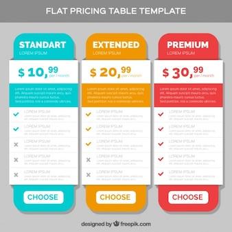 Serie di tabelle di tariffazione colorati