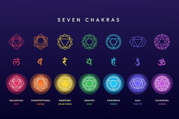 Set of colorful chakras