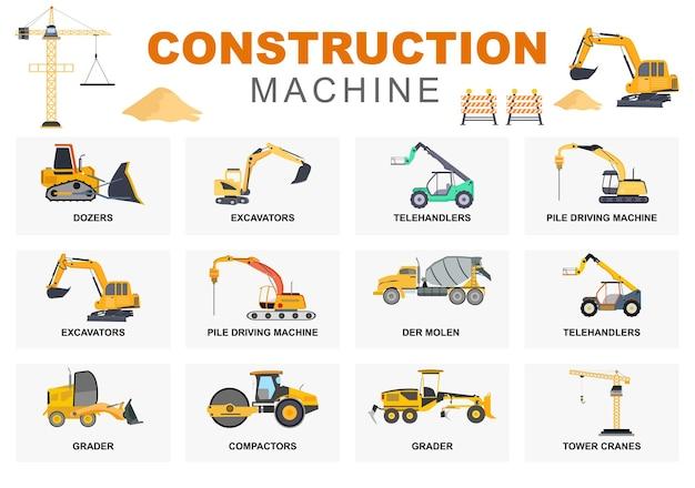 不動産ベクトルイラストのセット建設機械。さまざまな種類のトラック、重機車、道路標識、機械があります
