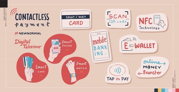 Set of contactless payment lettering stickers.   illustration for web, print, scrapbook, card, etc. cute icon design.