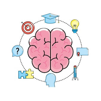 Set creative process and brainstorm invention