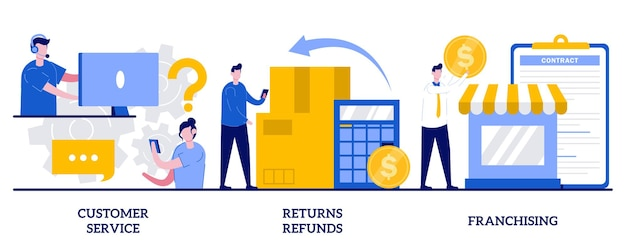 Set of customer service, returns and refunds, franchising, retail ecommerce