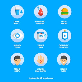 Set of diabetes symptoms with flat design