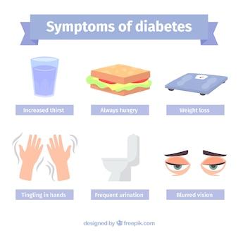 Set of diabetes symptoms with flat design