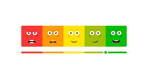 別の顔の感情を設定します。フィードバックスケール。怒り、悲しみ、中立、満足、幸せな絵文字セット。