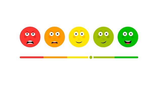 Установите разные эмоции на лице. шкала обратной связи. набор смайликов злой, грустный, нейтральный, довольный и счастливый.